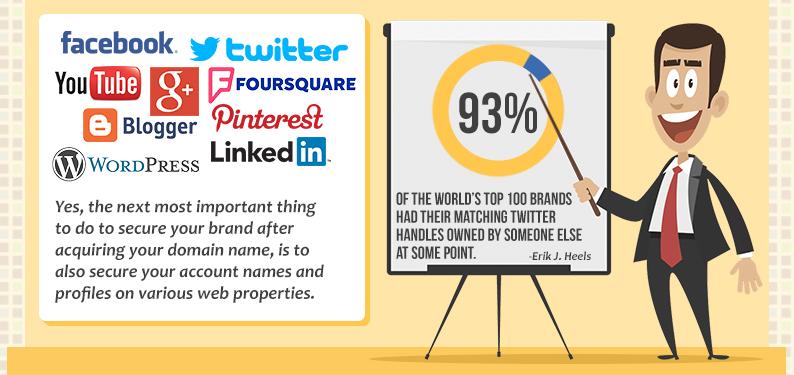 Brand-Establisher-Video-Blog-Featured-Image