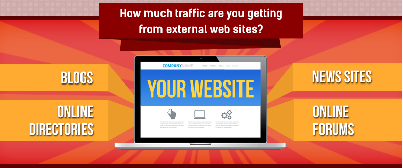 Traffic from External Website